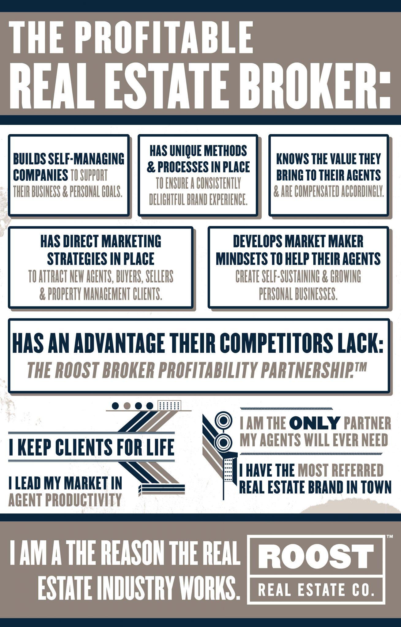The Profitable Real Estate Broker Manifesto